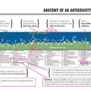 Anatomy of an AntiGravityGear Pocket Profile